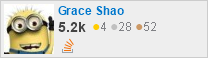profile for Grace Shao on Stack Exchange, a network of free, community-driven Q&A sites