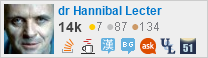 profile for dr Hannibal Lecter on Stack Exchange, a network of free, community-driven Q&A sites