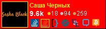 Sasha Chernykh Stack Exchange profile